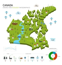 Energy industry and ecology of Canada vector
