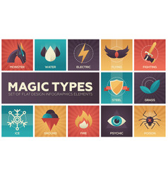 magic types - set of flat design infographics vector image