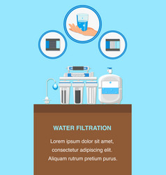 Water filtration flyer flat layout with text space vector