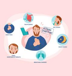Asthma symptoms allergic people diseases vector