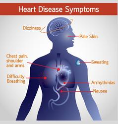 heart disease symptoms logo icon vector image