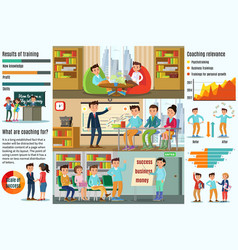 Coaching infographic horizontal banners vector