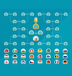 european 2020 match schedule tournament bracket vector image
