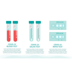 Covid-19 test tubes with blood sample saliva and vector