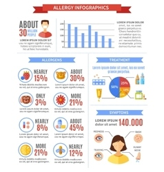 Allergy Infographics With Treatment Symptoms vector image vector image
