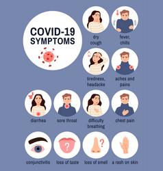 Coronavirus symptoms infographics virus infection vector