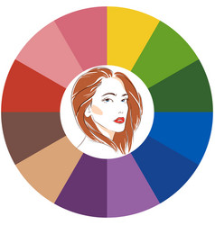 seasonal color analysis palette for spring type of vector image