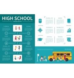 High School infographic flat vector image