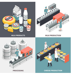 Milk factory 2x2 design concept vector