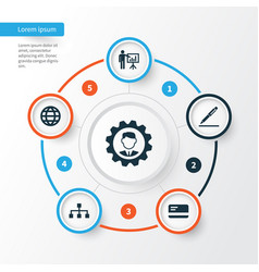 Trade icons set collection of payment earth vector