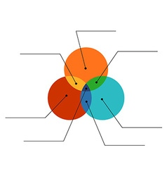 Venn diagram flat style color infographics vector