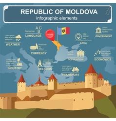 Moldova infographics statistical data sights vector