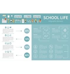 School life infographic flat vector