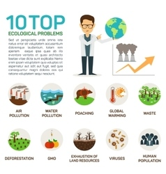 top 10 ecological problems vector image