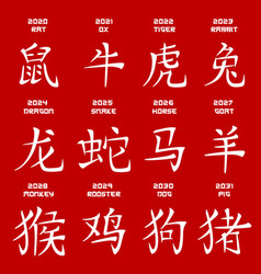 chinese calligraphy hieroglyph horoscope vector image