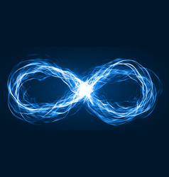 Endless loop moving energy particles vector