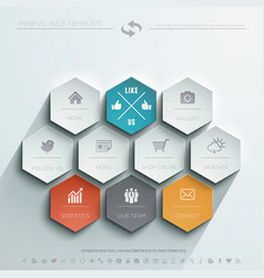 user interface design template vector image