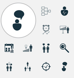 management icons set with personality traits vector image
