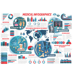 medicine and health care infographic vector image