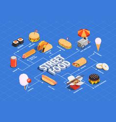 street food flowchart vector image