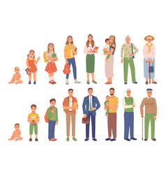 human life cycle man woman people different age vector image