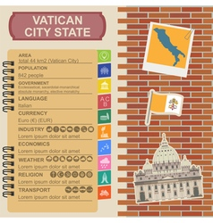 Vatican infographics statistical data sights vector image