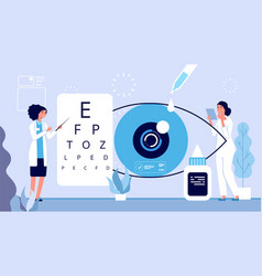 ophthalmology ophthalmologist checks vector image