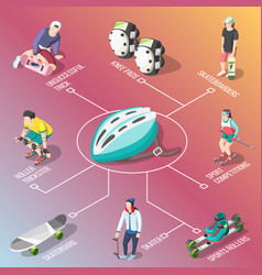 Roller and skateboarders isometric flowchart vector