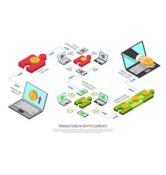 cryptocurrency transactions technology isometric vector image