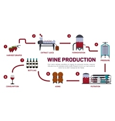 wine making How wine is vector image