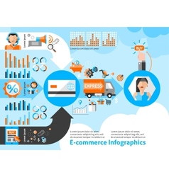 E-commerce Infographics Set vector image