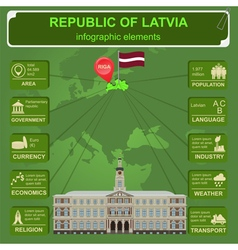 Latvia infographics statistical data sights vector