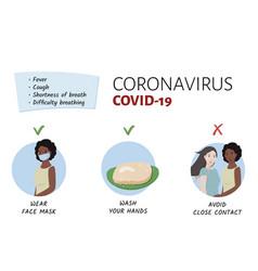 Coronavirus preventions novel 2019 vector