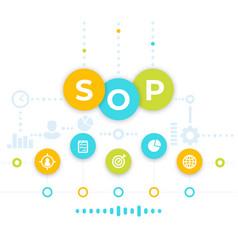 Sop standard operating procedure vector