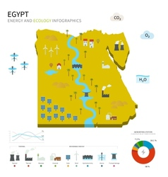 Energy industry and ecology of Egypt vector