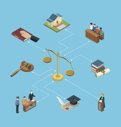 Public justice isometric 3d infographics vector