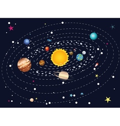 Planets of Solar System3 vector image vector image
