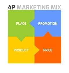 Marketing mix model - 4P vector image vector image