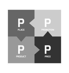 Marketing mix model - 4P vector