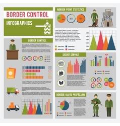 Border guard infographics vector