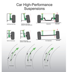 Car suspensions vector