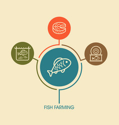 Fish farming icon and agriculture infographics vector