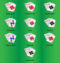 Set poker combinations vector image