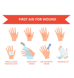 Wound skin treatment first emergency help for vector