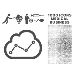 Cloud Trend Icon with 1000 Medical Business vector