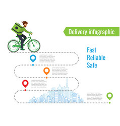 Delivery infographic courier rides along road vector