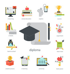 Distant learning flat design online education vector