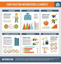 Construction Infographic Set vector image vector image