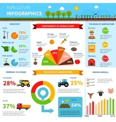 Agriculture Infographics Set vector
