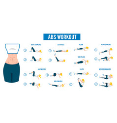 abs workout with kinds abdominal training flat vector image